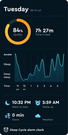 Sleep data day 1