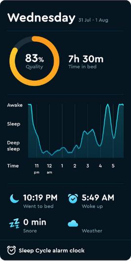 Sleep data day 2