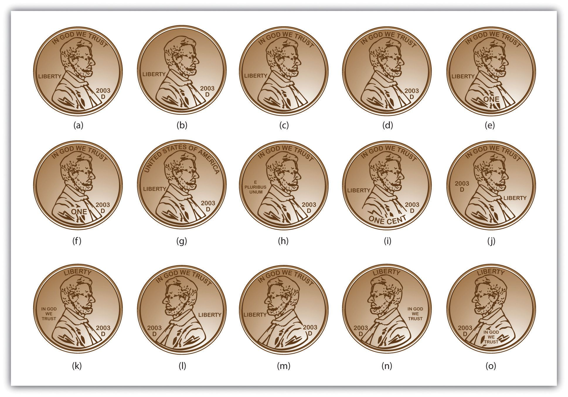 Examples of fake pennies